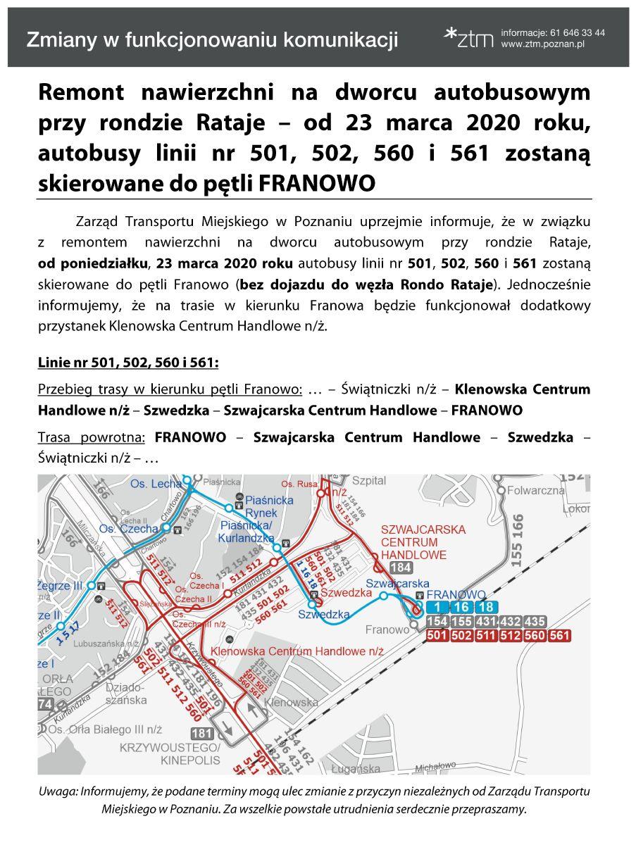 Schemat organizacji komunikacji na Ratajach od 23 marca 2020 r.